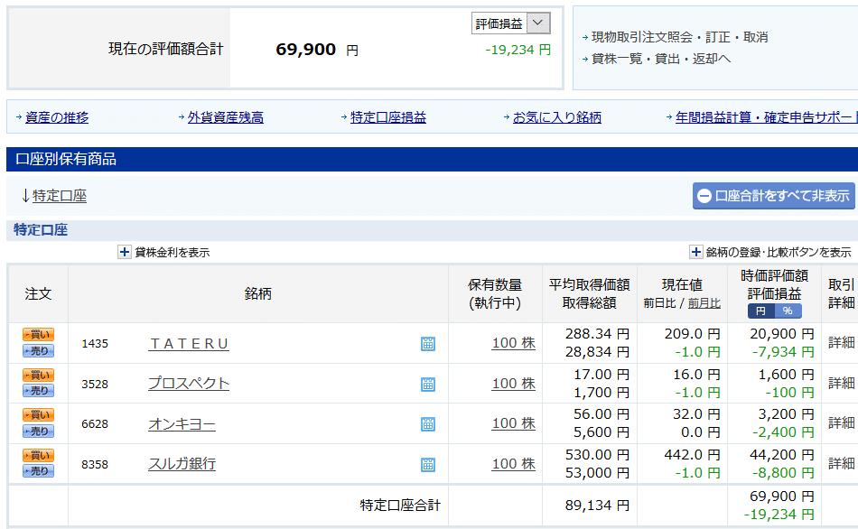 楽天証券-保有銘柄2019年5月20日