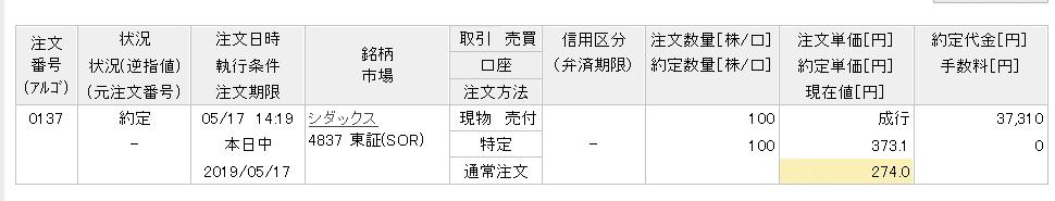 楽天証券-取引明細-シダックス売却