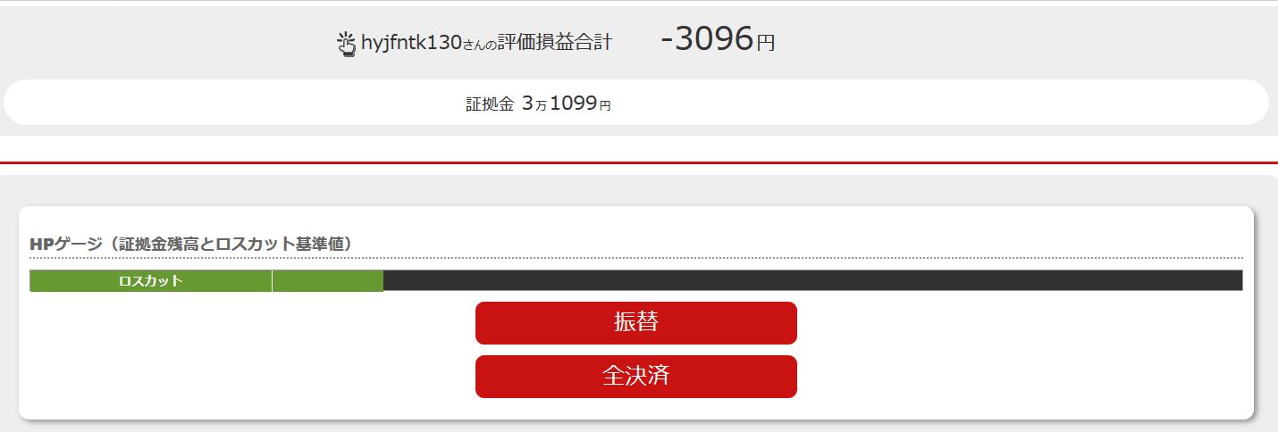 OneTapBuy(ワンタップバイ)CFD取引結果
