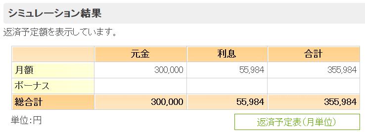 30万円を2年かけて返済した場合