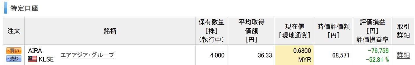 エアアジア-評価損益